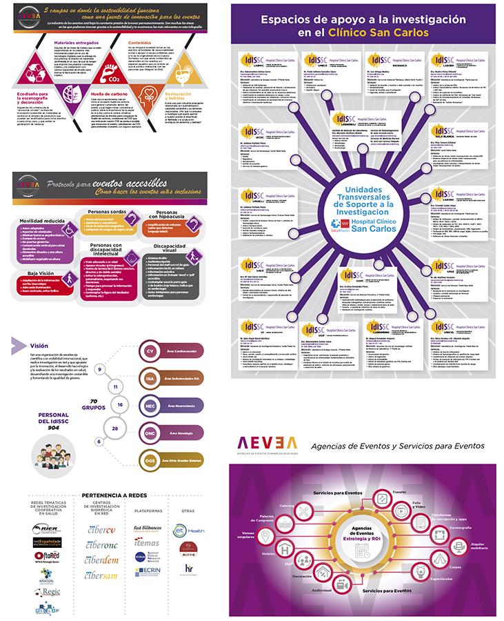 Netandcorp Creativos es una agencia de servicios plenos en Publicidad, Imprenta, Infografia, Diseño grafico y digital en Majadahonda, Las Rozas, Pozuelo, Madrid, Boadilla
